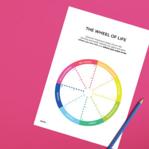 Life Balance Wheel - Learn how the wheel of life can help you get things back on track! - www.yeswemadethis.com